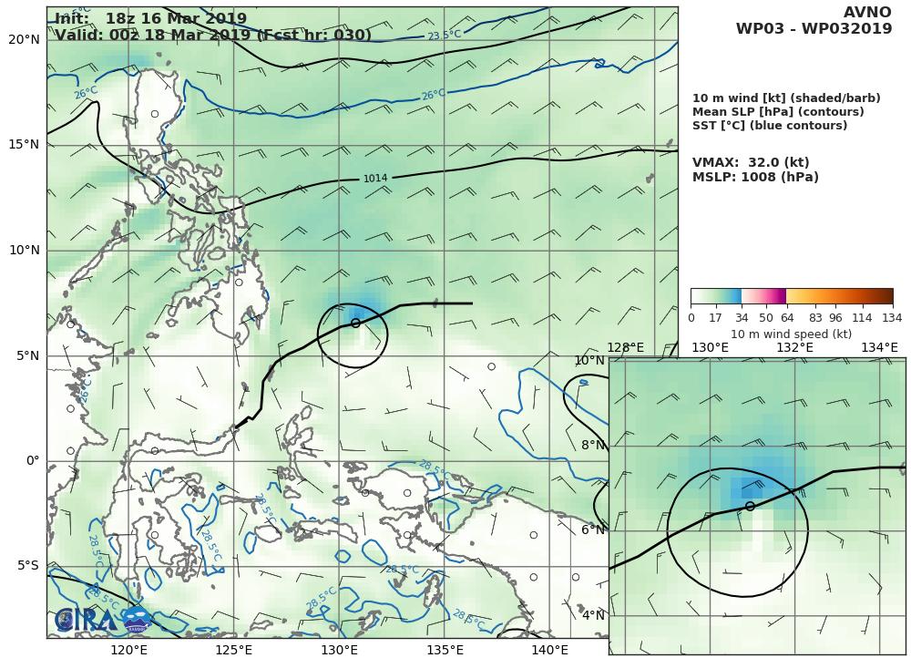 03UTC: TD 03W close to Palau forecast to cross southern Mindanao in 36hours