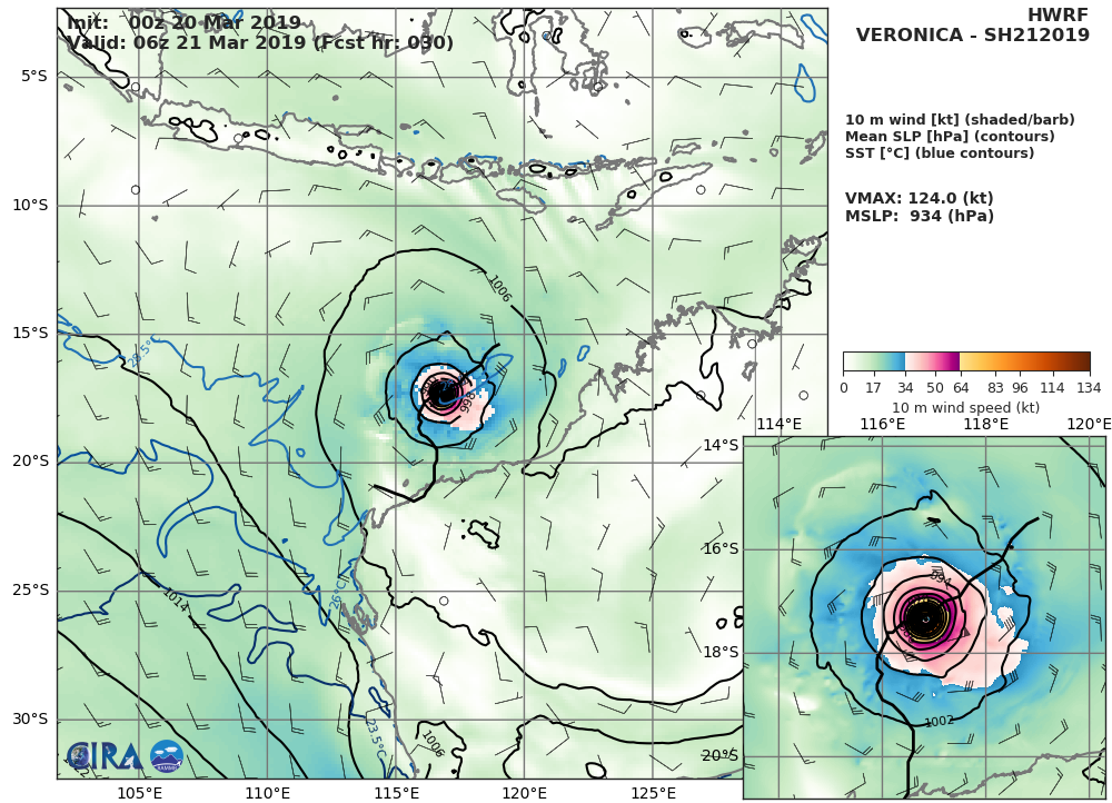 09UTC: South Indian: TC VERONICA(21S) intensifying rapidly next 48h to the north-west of Western Australia