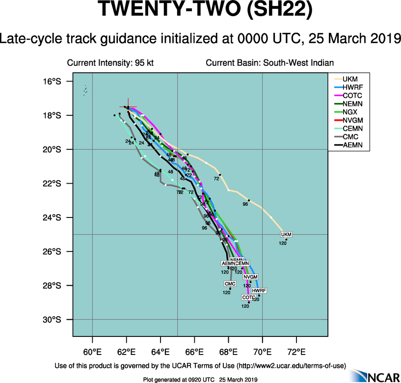 09UTC: JOANINHA(22S) category 3 US, forecast to pass 55km east of Rodrigues in 24h