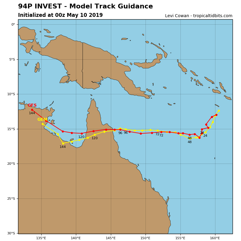 GUIDANCE(MODELS) FOR INVEST 94P