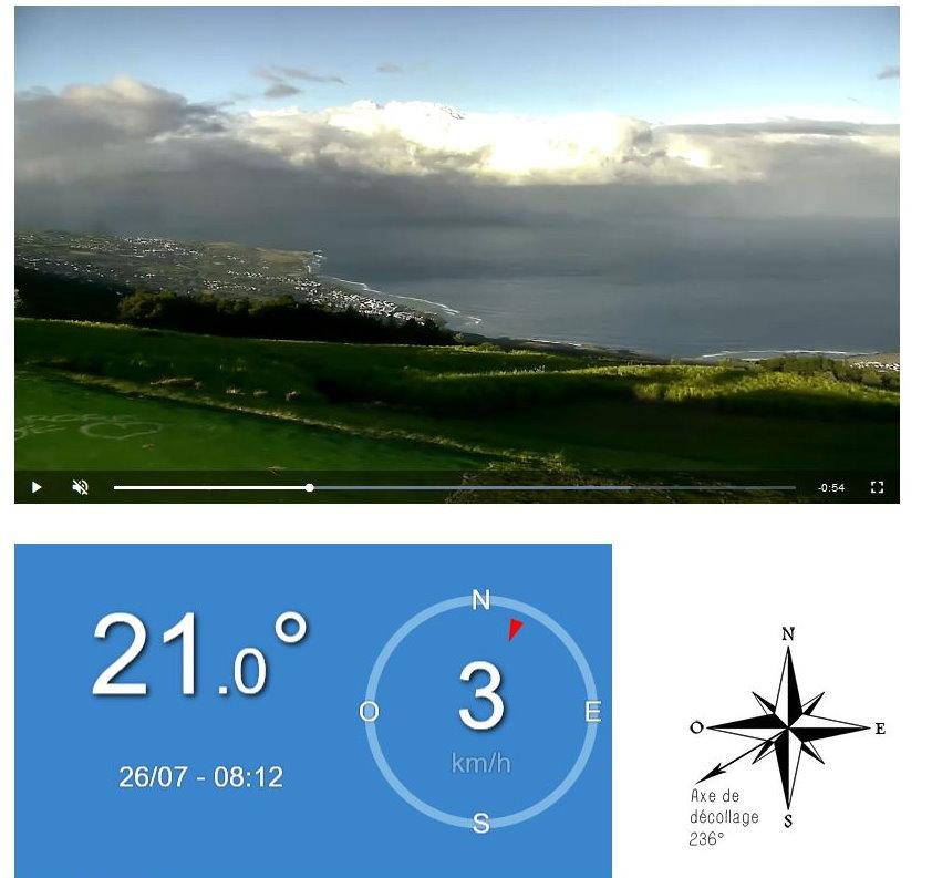 Colimaçons ce matin à 8heures. On voit bien les nuages poussés par les alizés qui remontent jusqu'au large de Saint Leu. METEO REUNION