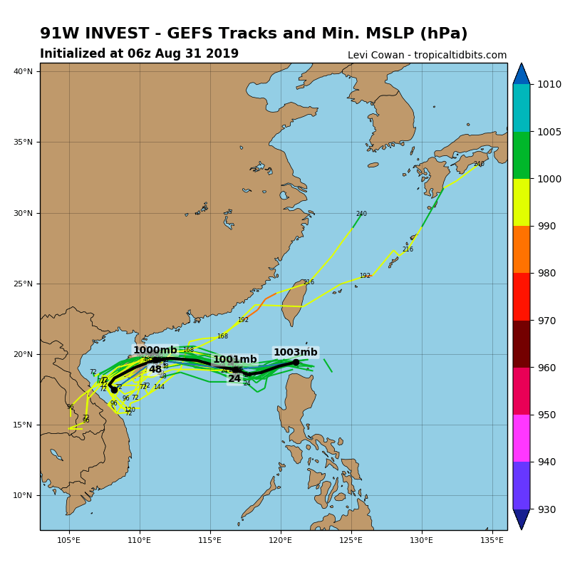INVEST 91W: TRACK AND INTENSITY GUIDANCE