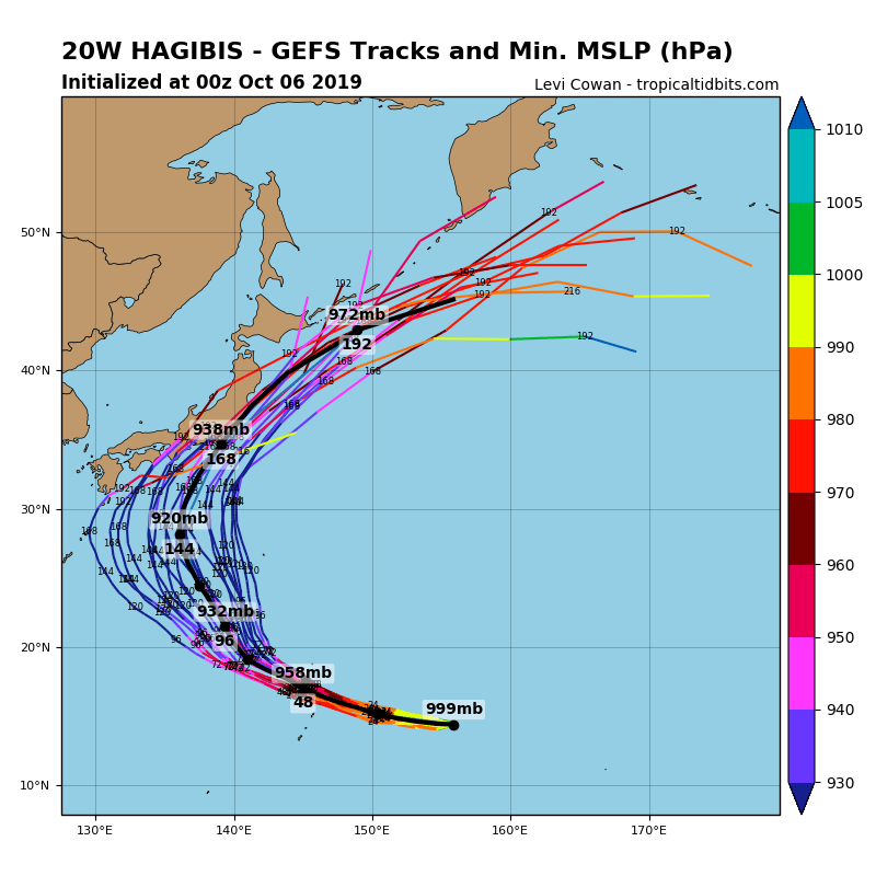 GFS ENSEMBLE