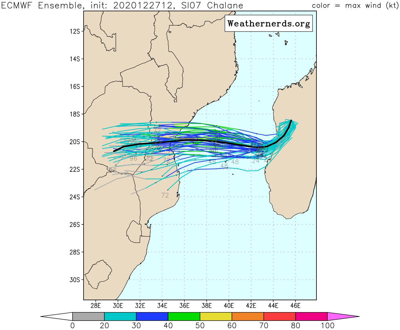 ECMWF SHOWING POSSIBLE RAPID INTENSIFCATION PERIOD SHORTLY BEFORE LANDFALL OVER MOZAMBIQUE