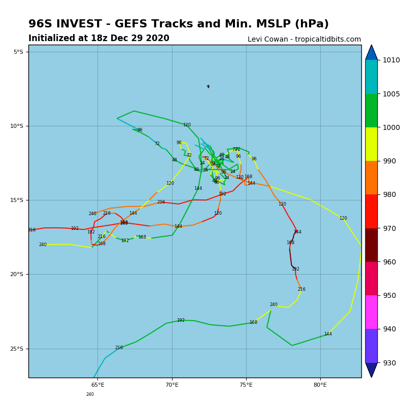 INVEST 96S: TRACK AND INTENSITY GUIDANCE