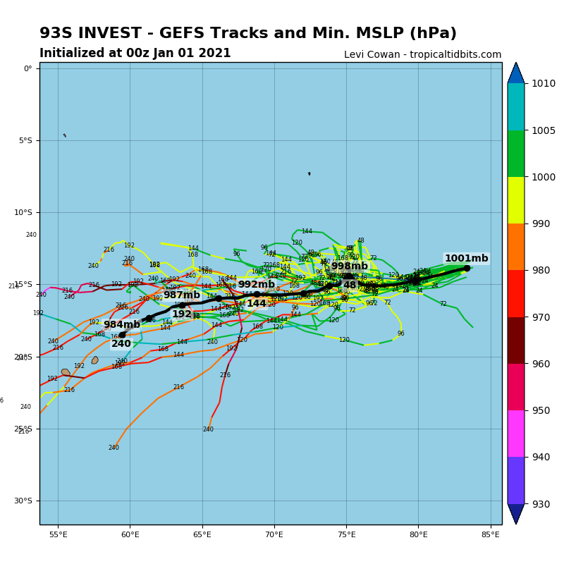 INVEST 93S: TRACK AND INTENSITY GUIDANCE. IT IS POSSIBLE THAT 93S AND 96S WILL EVENTUALLY MERGE TOGETHER.