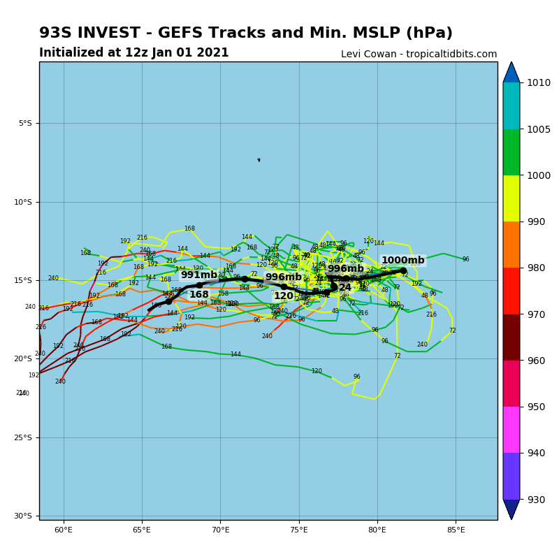 INVEST 93S: TRACK AND INTENSITY GUIDANCE