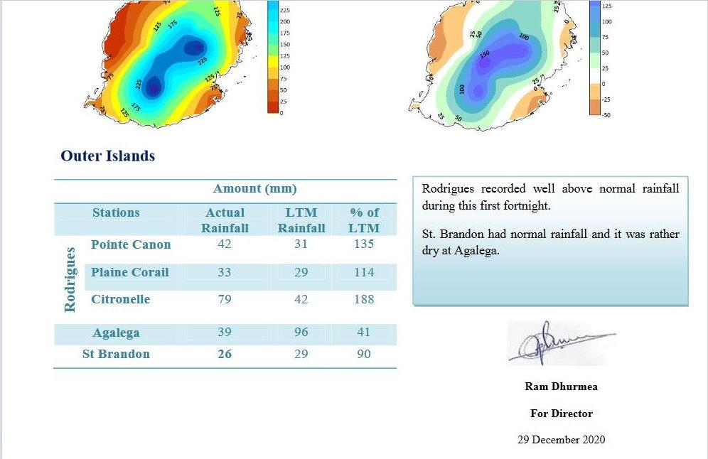 ILES SOEURS: première quinzaine de Décembre pluvieuse à MAURICE, RODRIGUES bien arrosée!