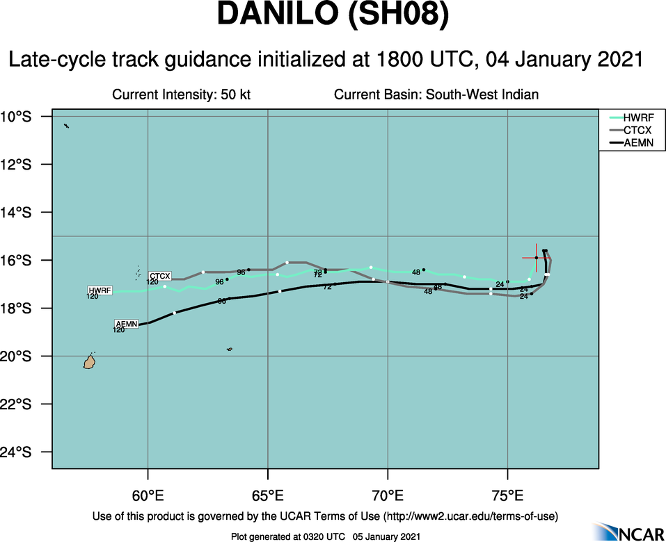 MODEL TRACK GUIDANCE IS IN OVERALL TIGHT AGREEMENT,  WITH A SPREAD OF 75KM AT 24H, AND ONLY MAXES TO 250  KM BY 120H. THIS GOOD AGREEMENT IN MODEL TRACK GUIDANCE LENDS  HIGH CONFIDENCE IN THE JTWC TRACK FORECAST WHICH IS PLACED NEAR THE  MULTI-MODEL CONSENSUS.
