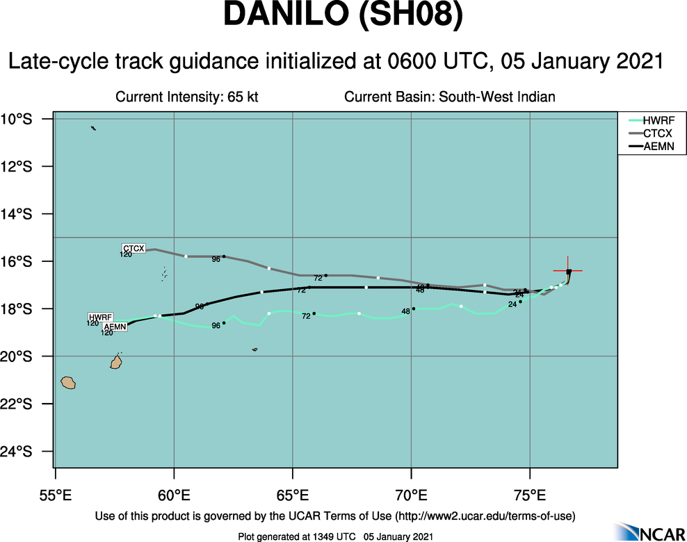 MODELS  ARE IN GOOD AGREEMENT WITH MINIMAL AND EQUAL SPREADING TO 410KM AT  120H, LENDING HIGH CONFIDENCE IN THE JTWC TRACK FORECAST.