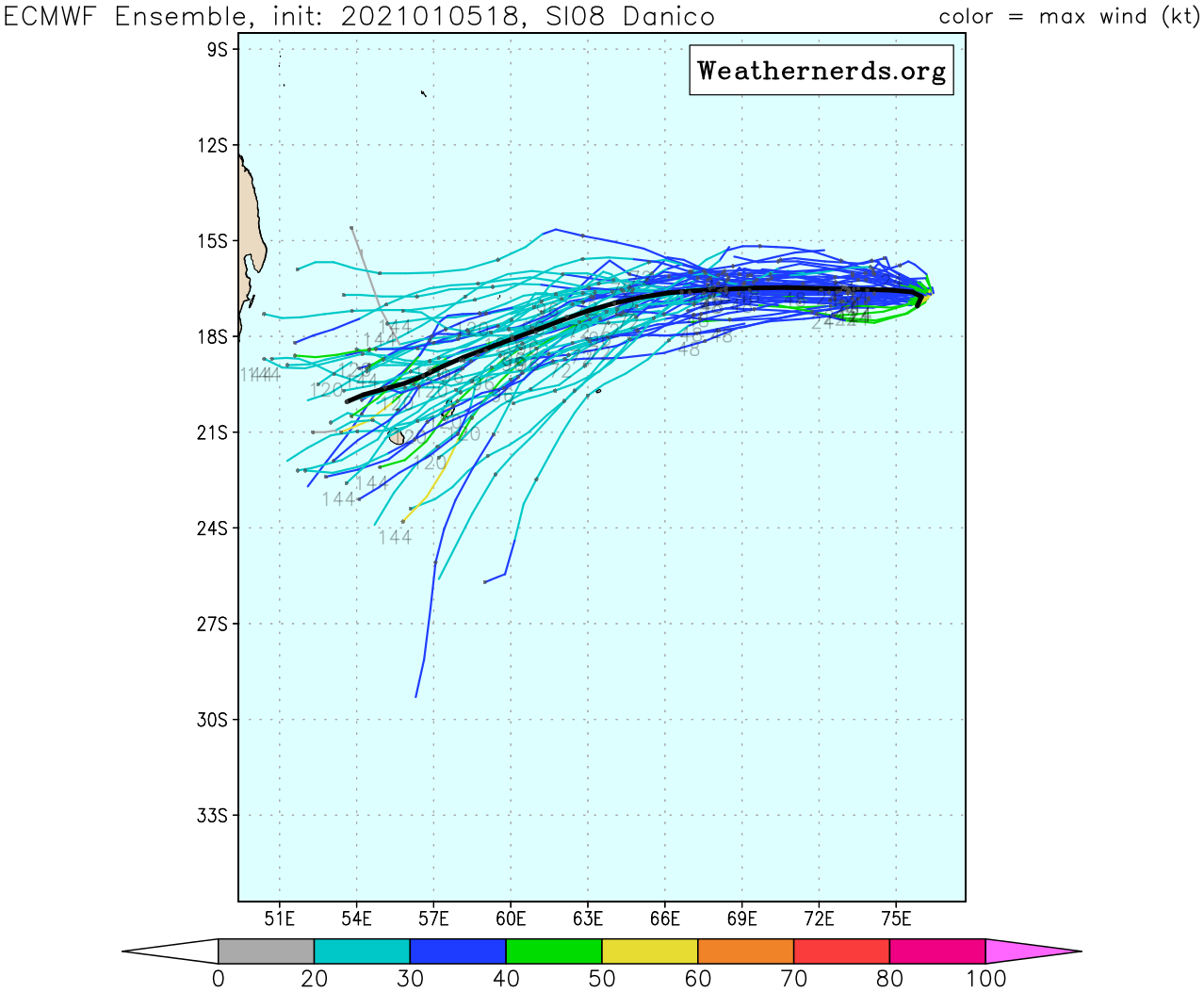 TC 08S.TRACK AND INTENSITY GUIDANCE. ECMWF DOES NOT DEVELOP THIS SYSTEM MUCH RIGHT NOW.