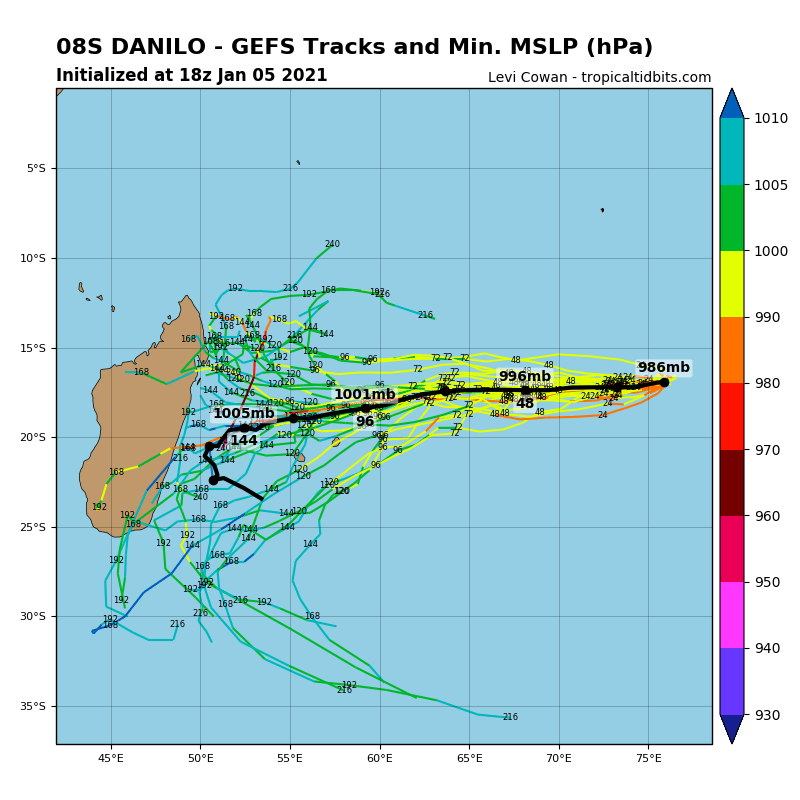TC 08S TRACK AND INTENSITY GUIDANCE. GFS REMAINS CLOSE TO ECMWF.
