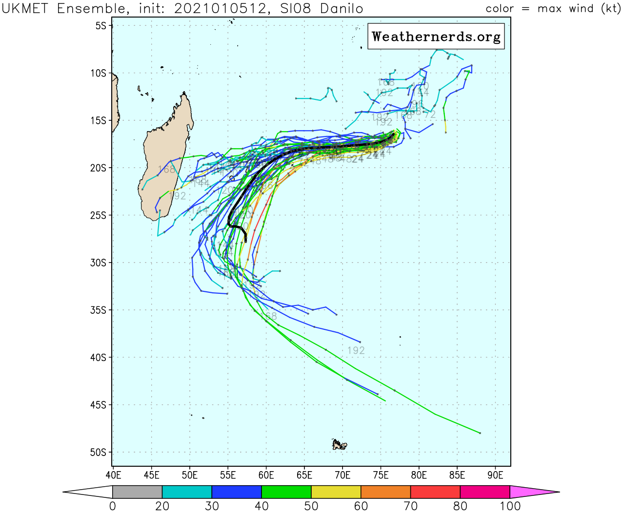 TC 08S.TRACK AND INTENSITY GUIDANE. UKMET IS STILL MORE AGGRESSIVE AND MORE POLEWARD.