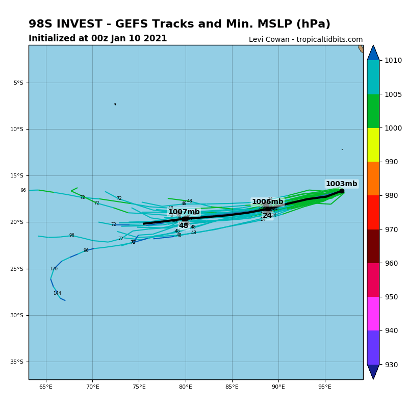 INVEST 98S. GFS IS NOT DEVELOPING THIS SYSTEM.