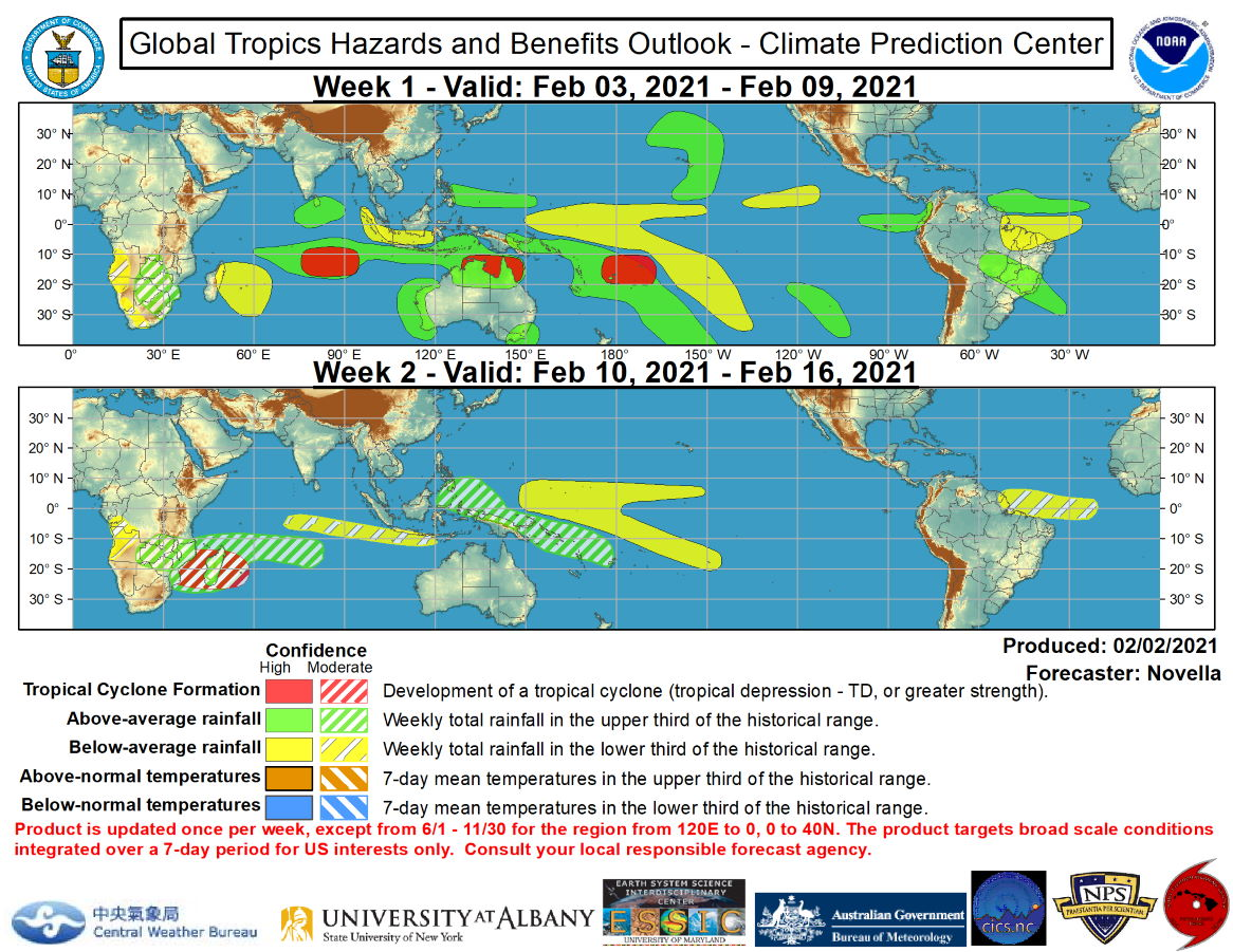 ISSUED AT 02/02. TROPICAL CYCLONE DEVELOPMENT OUTLOOK. For week-1, high confidence regions for TC formation are highlighted over the southern central Indian Ocean, off of northern Australia, and along the Date Line between 10-20S. These areas are targeted due to continued support in the probabilistic TC tools and good run-to-run continuity in the models depicting continued Rossby wave activity and developing areas of low pressure by the latter portion of week-1. In the northwest Pacific, Rossby wave activity is favored in both the CFS and ECMWF during late week-1 and into week-2 across the Phillipine Sea. Although enhanced precipitation amounts and a deepening area of low pressure are favored by the GEFS, the ECMWF ensemble and probabilistic TC tools remain less supportive of TC development in the region and there is not enough confidence to issue a TC formation area at this time. Over the southwestern Indian Ocean, there is consensus between the GEFS and ECMWF ensemble guidance featuring a broad area of low pressure developing over the Mozambique Channel and Madagascar. With anomalously warm SSTs in place and good continuity in probabilistic TC tools indicating elevated probabilities for TC development, a moderate confidence region is posted over the region for week-2.