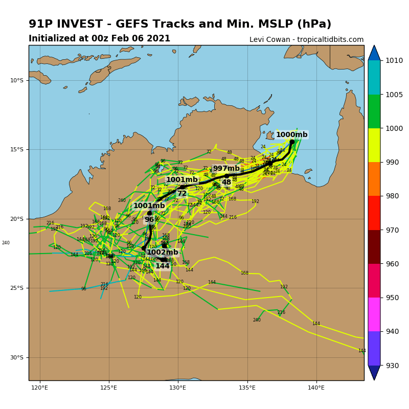 INVEST 91P. NUMERICAL MODELS ARE IN FAIR AGREEMENT THAT 91P  WILL TRACK SOUTHWARD OVER THE NEXT 24 HOURS AND ENTER OVER NORTHERN  AUSTRALIA, RESULTING IN A LOW LIKELIHOOD OF FURTHER DEVELOPMENT.