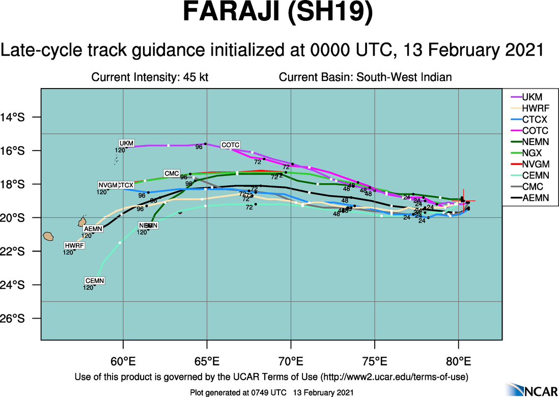 19S(FARAJI). NUMERICAL MODEL GUIDANCE REMAINS IN OVERALL  GOOD AGREEMENT, WITH A SLIGHT INCREASE IN SPREAD TO 325KM AT 72H,  LENDING HIGH CONFIDENCE TO THE JTWC FORECAST TRACK.