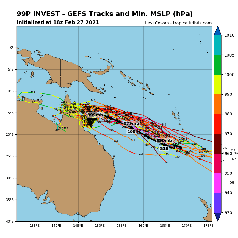 INVEST 99P. ENVIRONMENTAL ANALYSIS DEPICTS A FAVORABLE ENVIRONMENT WITH LOW TO MODERATE (15-20KTS) VERTICAL WIND SHEAR,  GOOD UPPER LEVEL OUTFLOW, AND WARM (29-30C) SEA SURFACE  TEMPERATURES. GLOBAL MODELS INDICATE A SOUTHWESTWARD TRACK TOWARD  THE COAST OF AUSTRALIA OVER THE NEXT 36-48 HOURS WITH STEADY  INTENSIFICATION.