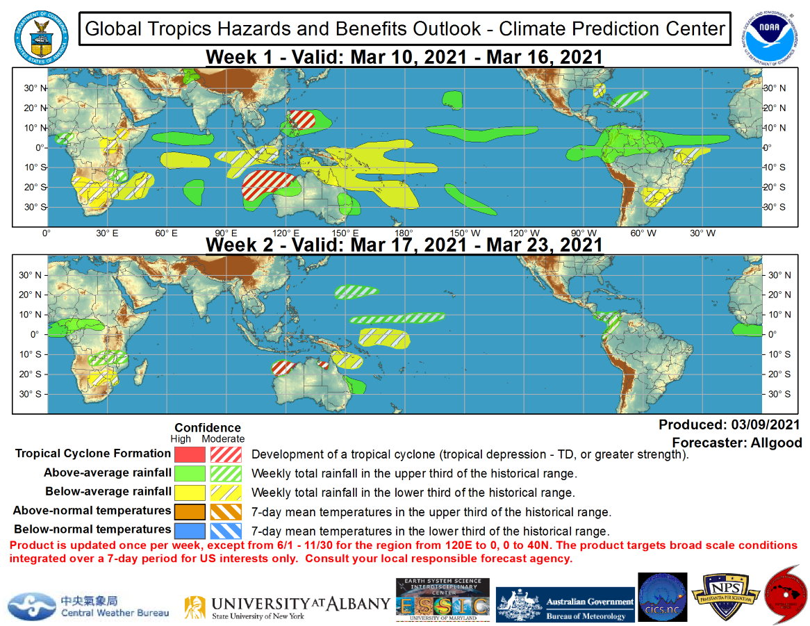 Precipitation forecasts are based on dynamical model consensus, with an anticipated strengthening of the MJO signal over the Western Hemisphere. More widespread suppressed rainfall is favored for the West Pacific due to a resurging La Nina response and the suppressed phase of a Rossby wave. In contrast, the MJO favors widespread rainfall across northern South America, with a potential for flooding and flood-related impacts across the higher elevations of northwestern South America. Additional heavy rainfall is also favored for Hawaii, which may exacerbate ongoing flooding across parts of Maui. Strong ridging over the eastern CONUS favors dry conditions across parts of the Southeast, which may promote expanding drought conditions across parts of southern Georgia or the Florida peninsula. During Week-2, the coverage of dynamical model consensus drops considerably. Additional heavy rainfall is possible across northwestern South America, while a remnant MJO circulation may promote above-average rainfall across parts of equatorial Africa. Dynamical models also favor heavy rainfall across southeastern Queensland.