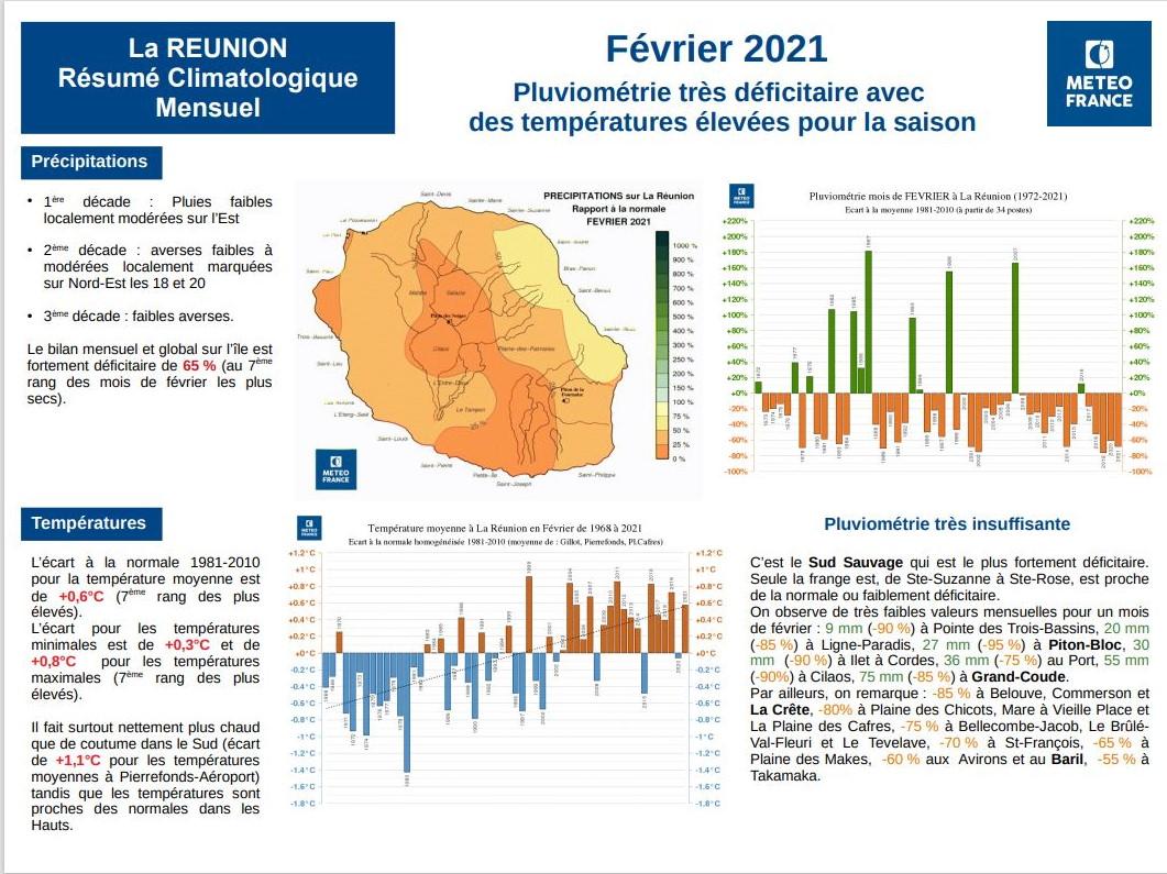 Résumé Climatologique Mensuel. Février 2021. Météo France Réunion.
