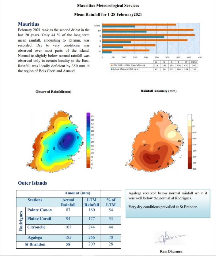 Rainfall Summary. 2021/02. MMS/Vacoas.