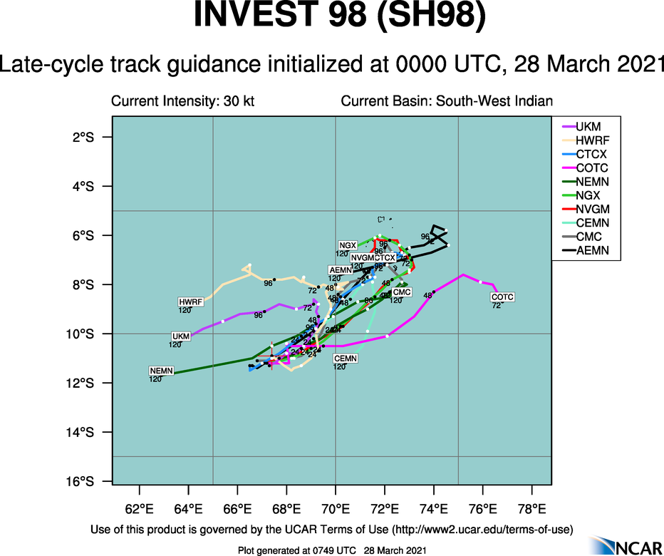 INVEST 98S. THE LOW LEVEL CIRCULATION REMAINS DECOUPLED FROM THE MID-LEVEL CIRCULATION TO ITS SOUTHWEST DUE TO  NORTHEASTERLY VERTICAL WIND SHEAR (VWS) OF 15-20 KNOTS, WHICH IS NOW  INCREASING DUE TO OUTFLOW FROM A LARGE AREA OF CONVECTION WEST OF  THE MALDIVES. OVERALL, THE SYSTEM'S ENVIRONMENT IS  MARGINALLY FAVORABLE AND BECOMING LESS HOSPITABLE, DUE TO THE  AFOREMENTIONED INCREASING VWS AND A DRYING AIR MASS TO THE NORTH OF  THE CIRCULATION. HOWEVER, NUMERICAL MODELS CONTINUE TO INDICATE THAT  SLIGHT INTENSIFICATION INTO A SHORT-LIVED 35KNOTS SYSTEM IS POSSIBLE IN THE NEAR TERM DUE TO THE COMPACT NATURE OF  THE VORTEX AND WARM UNDERLYING SEA SURFACE TEMPERATURES OF 29C.  INVEST 98S IS EXPECTED TO SOON TURN EASTWARD AND THEN NORTHEASTWARD,  TOWARD THE VICINITY OF DIEGO GARCIA, FOLLOWING THE BELT OF STRONG  LOW TO MID-LEVEL WESTERLY FLOW ALONG THE SOUTHERN PERIPHERY OF A  BROAD CIRCULATION WEST OF THE MALDIVES.