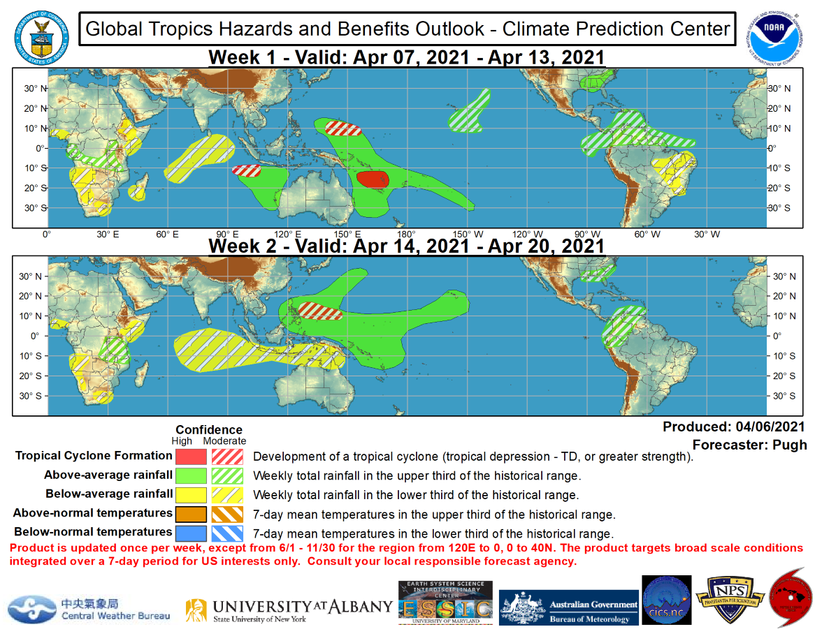 Favored areas of above and below median precipitation are based on: predicted tracks of TCs, a model consensus, and MJO precipitation composites (phases 6, 7, and 8). During the next two weeks, above average rainfall is likely across the West Pacific along with parts of the Central Pacific, including Hawaii. Above average rainfall is also favored to affect parts of the Caribbean (week-1) and northern South America (weeks 1 and 2). Once the ongoing TCs across the South Indian Ocean track poleward, below average rainfall is expected to expand east from the Indian Ocean to parts of the Maritime Continent and northern Australia by week-2.  During weeks 1 and 2, an amplifying 500-hPa trough over the eastern U.S. favors above average rainfall across the southeastern United States. This favored area of above average rainfall is also consistent with MJO precipitation composites. For hazardous weather concerns during the upcoming two weeks across the U.S. please refer to your local NWS Forecast Office, the Weather Prediction Center's Medium Range Hazards Forecast, and CPC's Week-2 U.S. Hazards Outlook