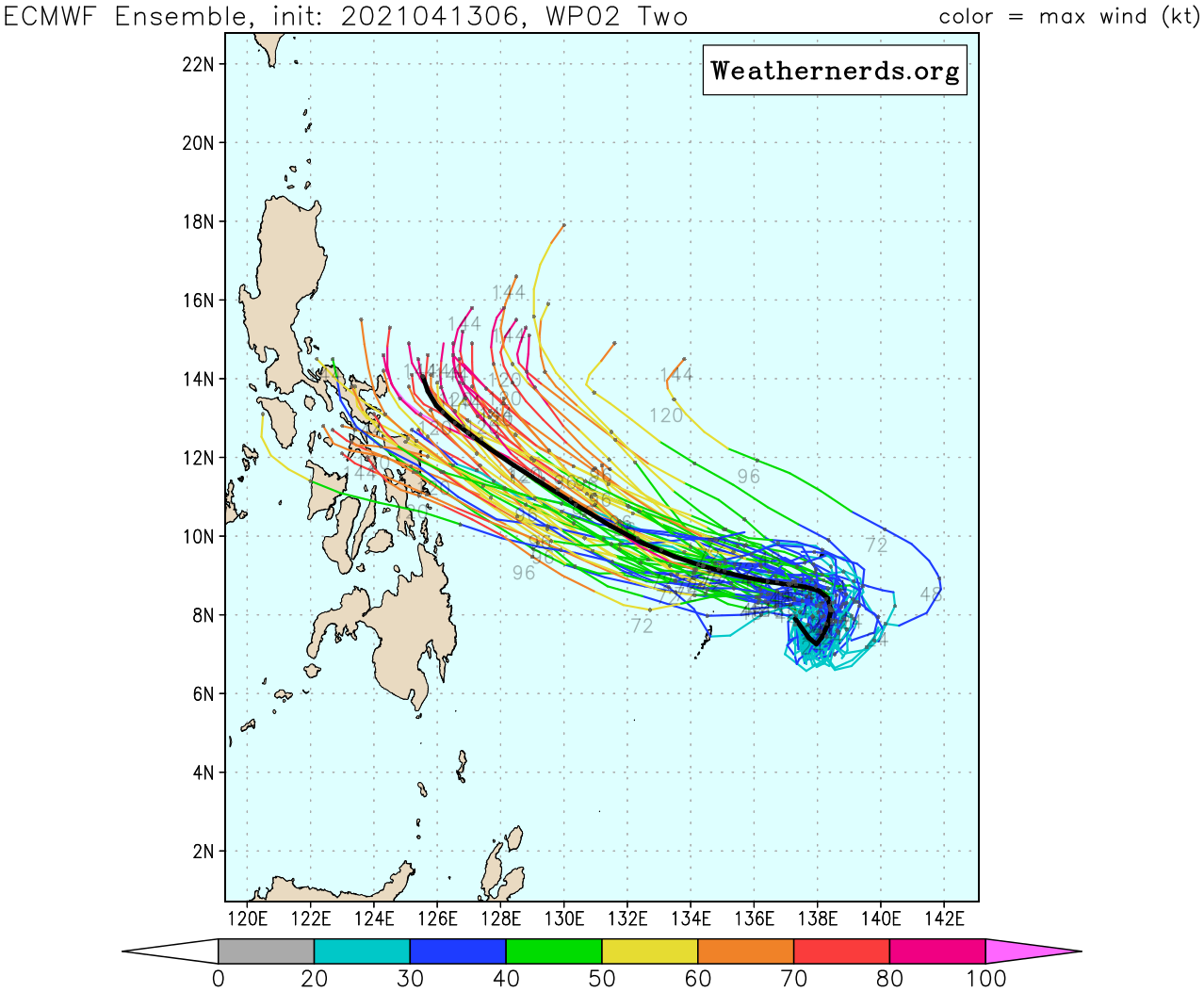 TD 02W. GUIDANCE: ECMWF ENSEMBLE. NUMERICAL MODELS ARE IN OVERALL GOOD AGREEMENT WITH A GRADUAL SPREAD TO 290KM BY 72H WITH  ECMWF ON THE LEFT- AND AVNO ON THE RIGHT-MARGIN OF THE ENVELOPE.  HOWEVER, GIVEN THE UNCERTAINTY IN THE INITIAL STORM MOTION SECONDARY  TO THE COMPETING STEERING MECHANISMS, THERE IS LOW CONFIDENCE IN  THIS PORTION OF THE JTWC TRACK FORECAST.NUMERICAL MODELS SPREAD OUT EVEN MORE TO OVER 890KM BY 120H, LENDING LOW CONFIDENCE TO THE  EXTENDED PORTION OF THE JTWC TRACK FORECAST.//