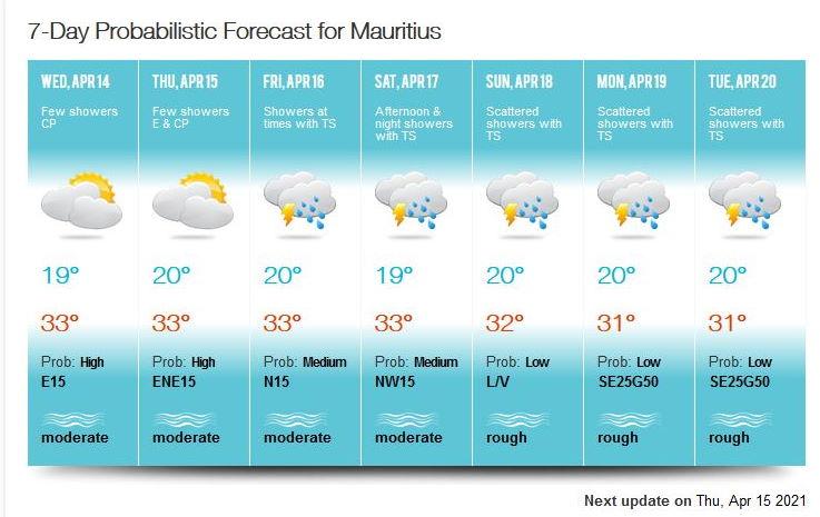 """Les modèles comme ECMWF ou GFS simulent une instabilité pluvio-orageuse remontant par le Sud-Ouest et affectant la zone des ILES SOEURS le weekend prochain. Le """"7-day probabilistic forecast"""" de MMS/Vacoas s'ajuste en conséquence et persiste et signe pour le début de la semaine prochaine. Mais l'indice de confiance est modéré jusqu'à Samedi inclus, étant pour le moment plus faible à partir de Dimanche."""