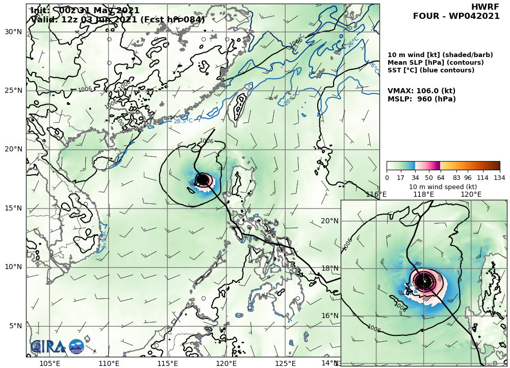 31/00UTC. HWRF INTENSITY GUIDANCE.106KNOTS AT 84H.HWRF SOLUTION IS MUCH TO THE WEST OF THE OTHER RELIABLE MODELS. THIS SOLUTION IS ASSESSED AS UNLIKELY BY THE JTWC.