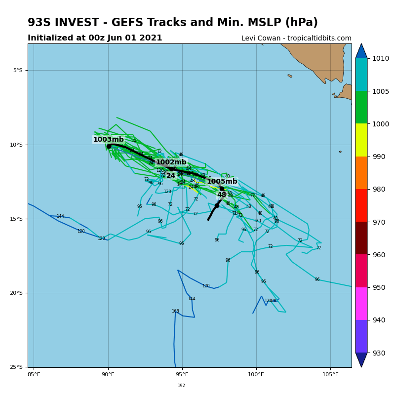 INVEST 93S. ANIMATED MULTISPECTRAL SATELLITE IMAGERY AND A 010017Z SSMIS 91GHZ MICROWAVE IMAGE DEPICTS  FORMATIVE BANDING AND DEEP CONVECTION OBSCURING A BROAD LOW LEVEL  CIRCULATION (LLC). THE ENVIRONMENT IS SUPPORTIVE FOR DEVELOPMENT  WITH WARM (28-30 CELSIUS) SEA SURFACE TEMPERATURE VALUES, STRONG  DIVERGENCE ALOFT AND LOW (5-10 KTS) VERTICAL WIND SHEAR. OUTFLOW  ALONG THE SOUTHERN PERIPHERY OF THE SYSTEM CONTINUES TO TAP INTO  UPPER LEVEL WESTERLY FLOW. FURTHERMORE, A 010217Z METOP-B ASCAT  IMAGE SHOWS INCREASED WINDS (20-25KTS) ALONG THE SOUTHERN PERIPHERY  BEGINNING TO WRAP INTO THE WESTERN PORTION OF THE DISTURBANCE.  NUMERICAL MODELS ARE IN AGREEMENT THAT 93S WILL TRACK GENERALLY  SOUTHEASTWARD ALONG A WEAK BAROCLINIC BOUNDARY WITH ONLY A SLIGHT  WINDOW FOR INTENSIFICATION OVER THE NEXT 24-48 HOURS.