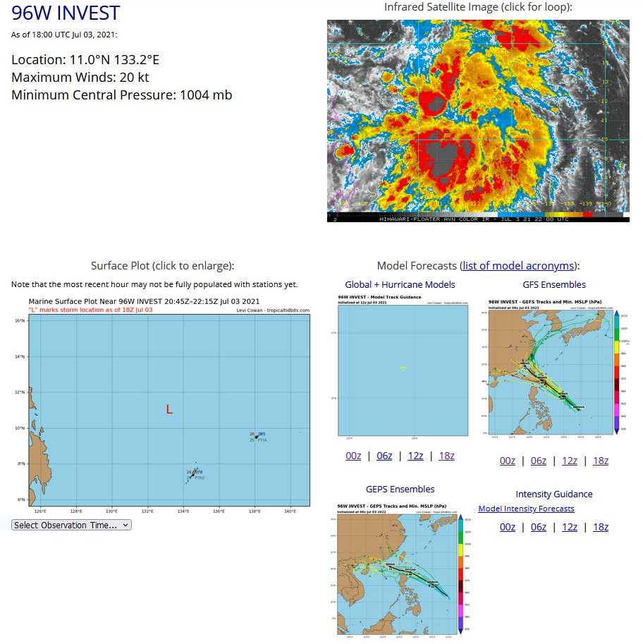 NUMERICAL MODELS ARE IN GENERAL AGREEMENT THAT  96W WILL TRACK NORTHWESTWARD BUT ARE SPLIT REGARDING  INTENSIFICATION, WITH GFS AND NAVGEM SHOWING DEVELOPMENT IN THE NEXT  24 HOURS BUT ECMWF AND JMA STAYING BELOW WARNING CRITERIA. A 031241Z  PARTIAL METOP-C ASCAT PASS SHOWS A LARGE WIND FIELD WITH SMALL  POCKETS OF 25-30 KNOT WINDS CONFINED TO THE NORTHEAST QUADRANT,  VERIFYING MODEL INITIALIZATION. THIS INDICATES THE HIGHER POTENTIAL  FOR INTENSIFICATION AND CONSOLIDATION SHOWN BY GFS AND NAVGEM  MODELS.