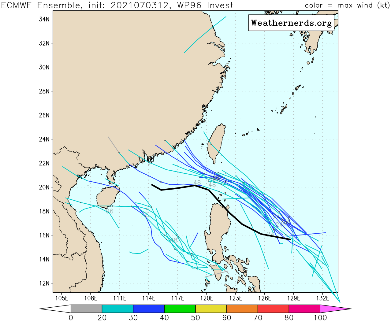 ECMWF DOES NOT SHOW SIGNIFICANT INTENSIFICATION AND A MORE WESTWARD TRACK.