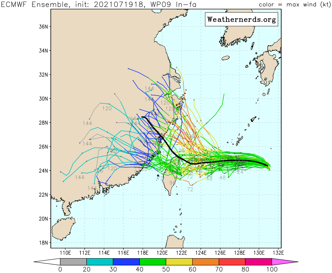TS 09W(IN-FA). MODEL DISCUSSION: NUMERICAL MODELS ARE IN TIGHT AGREEMENT UP TO  48H THEN GRADUALLY SPREAD TO JUST 165KM AT 72H, LENDING HIGH CONFIDENCE TO THE NEAR TO MID-TERM PORTION OF THE JTWC TRACK FORECAST. AFTERWARD, FORECAST TRACK CONFIDENCE IS LOW AS THE MODELS SIGNIFICANTLY DIVERGE WITH NVGM ON THE EXTREME RIGHT OF THE ENVELOPE SUGGESTING A SHARP RECURVATURE NORTHEASTWARD, AND UKMET ON THE LEFT MARGIN OF THE ENVELOPE WITH A FLAT WESTWARD SOLUTION RESULTING IN A 1350+ KM SPREAD.