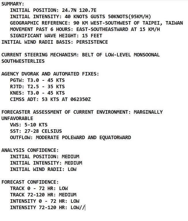 Western Pacific: congested cyclonic traffic! 07/03utc updates
