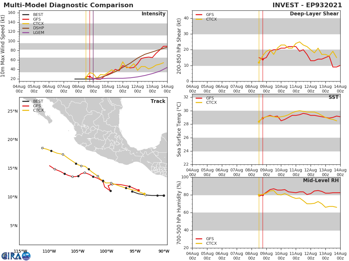 INVEST 93E. GLOBAL MODELS GENERALLY AGREE THAT INVEST 93E  WILL CONSOLDATE AND STRENGTHEN AS IT PROPAGATES NORTHWESTWARD.