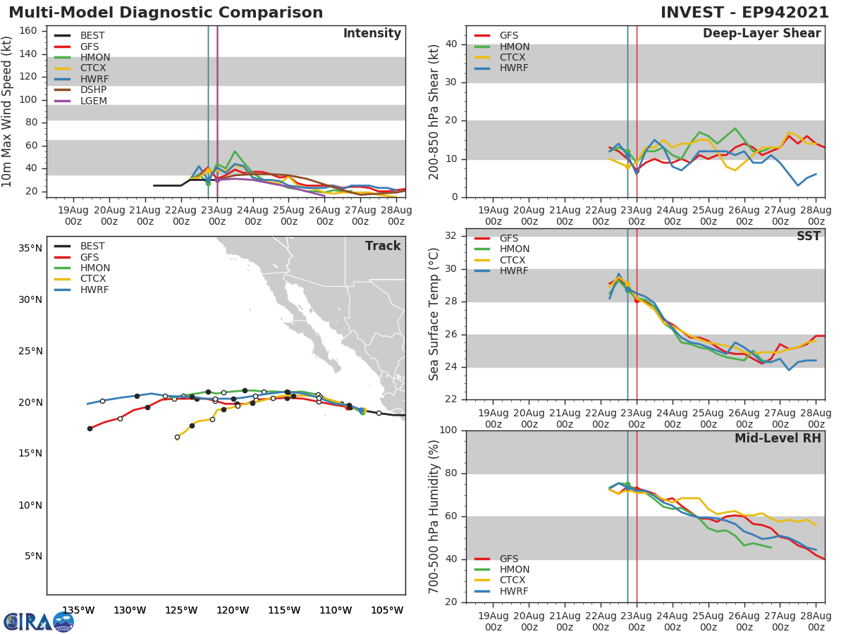 INVEST 94E. GLOBAL MODELS INDICATE A SHORT TERM  CONSOLIDATION AS IT PROPAGATES WEST-NORTHWESTWARD.
