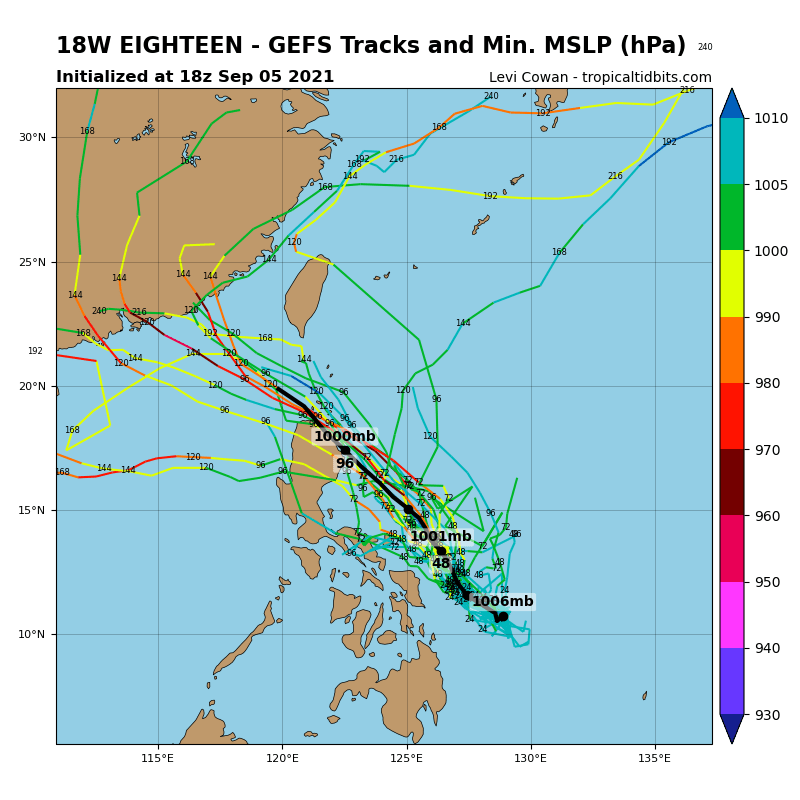 TD 18W.MODEL DISCUSSION: THE HANDFUL OF AVAILABLE NUMERICAL MODELS ARE IN GOOD AGREEMENT BUT GIVEN THE UNCERTAINTIES ASSOCIATED WITH A DEVELOPING CYCLONE COUPLED WITH THE VARIABILITY IN THE IMPACT OF THE AFOREMENTIONED SECONDARY CYCLONE, THERE IS LOW CONFIDENCE IN THE INITIAL JTWC FORECAST TRACK AND INTENSITIES.