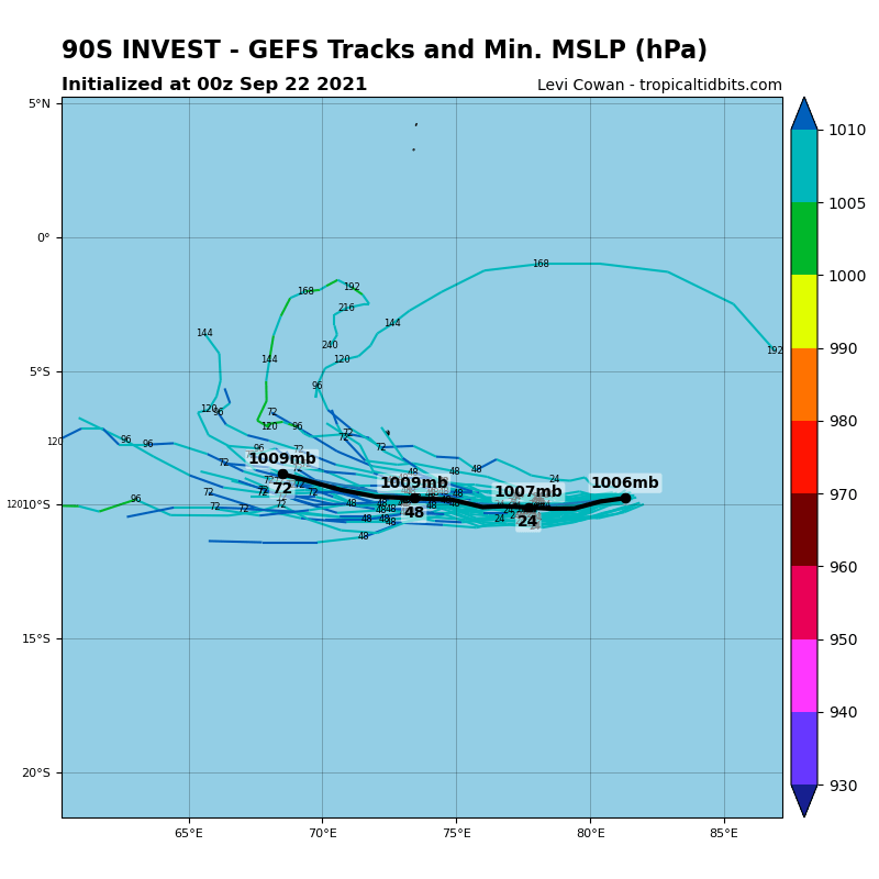 THE AREA OF CONVECTION (INVEST 90S) PREVIOUSLY LOCATED  NEAR 10.3S 81.3E IS NOW LOCATED NEAR 9.9S 80.5E, APPROXIMATELY 925  KM EAST-SOUTHEAST OF DIEGO GARCIA. ANIMATED MULTI SPECTRAL IMAGERY  (MSI) DEPICTS PERSISTENT CONVECTION SHEARED TO THE SOUTH OF A  PARTIALLY EXPOSED, DISORGANIZED AND ILL DEFINED, LOW LEVEL  CIRCULATION (LLC). ENVIRONMENTAL ANALYSIS NOW DEPICTS SOMEWHAT  UNFAVORABLE CONDITIONS FOR DEVELOPMENT WITH POLEWARD OUTFLOW ALOFT  AND WARM (28C) SEA SURFACE TEMPERATURES (SST), BUT VERY STRONG (30- 40KT) NORTHEASTERLY VERTICAL WIND SHEAR (VWS). GLOBAL MODELS ARE IN  GOOD AGREEMENT THAT 90S WILL HAVE LITTLE TO NO DEVELOPMENT OVER THE  NEXT 24 TO 48 HOURS.  MAXIMUM SUSTAINED SURFACE WINDS ARE ESTIMATED  AT 25 TO 30 KNOTS. MINIMUM SEA LEVEL PRESSURE IS ESTIMATED TO BE  NEAR 1005 MB. THE POTENTIAL FOR THE DEVELOPMENT OF A SIGNIFICANT  TROPICAL CYCLONE WITHIN THE NEXT 24 HOURS IS DOWNGRADED TO LOW.