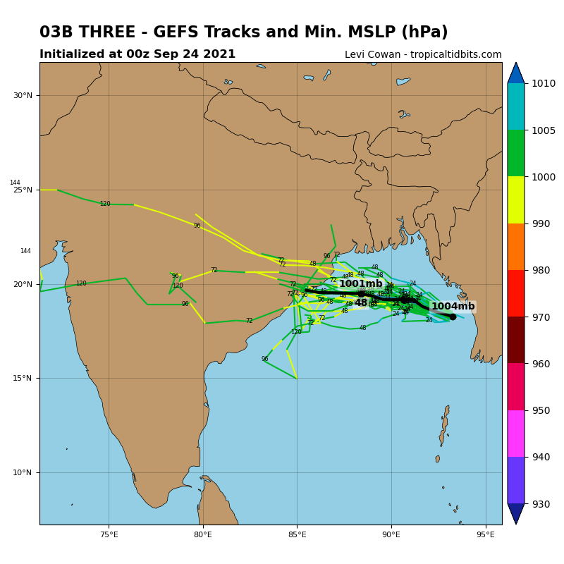MODEL DISCUSSION: NUMERICAL MODELS ARE IN LOOSE AGREEMENT ON TRACK AND INTENSITY AS TC 03B HAS RECENTLY MOVED OFFSHORE AND INTENSIFIED IN THE BAY OF BENGAL. THE ENVIRONMENT IS FAVORABLE FOR CONTINUED INTENSIFICATION, HOWEVER, MODELS ARE STRUGGLING TO GRASP ITS CURRENT VORTEX. DESPITE THE ENVIRONMENT, THERE IS LOW CONFIDENCE IN THE TRACK AND INTENSITY OF TC 03B.