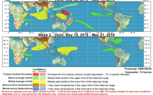 2 weeks outlook: MJO over the West Pacific and moving eastward. 92W likely to develop and approach the Guam area